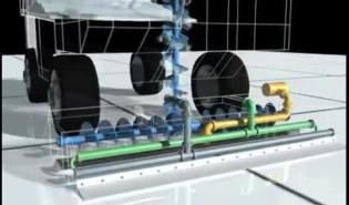 Schemat działania maszyny do czyszczenia lodowiska