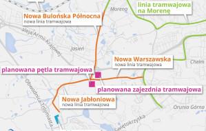 Nowy pomysł połączenia tras na gdańskim Południu