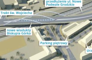 Nowe wiadukty Biskupia Górka bez unijnego wsparcia?