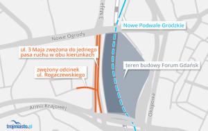 Kolejne utrudnienia przy budowie Forum Gdańsk. Drogowcy zwężą ul. 3 Maja
