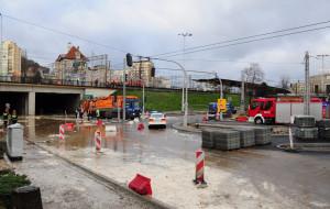 Skutki awarii w Gdyni: zdezorientowani pasażerowie i paraliż komunikacyjny