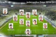 E-sport. Których piłkarzy Arki Gdynia i Lechii Gdańsk wybrać do gry FIFA 19?
