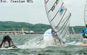 Puchar Europy w Formule Windsurfing