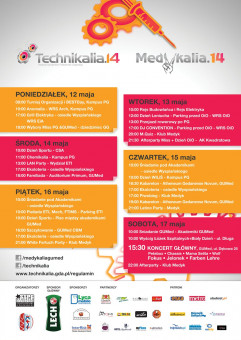 Technikalia + Medykalia