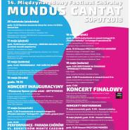 14. Międzynarodowy Festiwal Chóralny Mundus Cantat