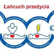 Szkolenie Pierwsza Pomoc (RKO+AED)