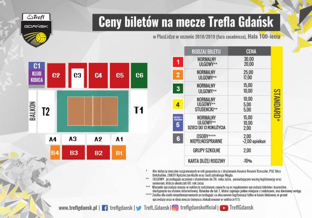 bilet Trefl Gdańsk