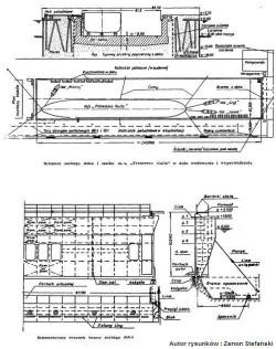 Schemat suchego doku i statku w dniu wodowania.