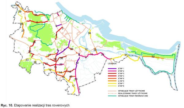 Podział realizacji dróg rowerowych na etapy, które określają priorytet ich realizacji. Liczba obok trasy nie oznacza priorytetu, jest liczbą porządkową w dokumencie.