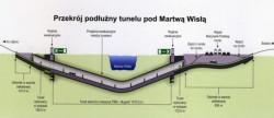 Przekrój podłużny przez budowany tunel.