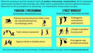 Przykładowe ćwiczenia do wykonania w Parkour-Parku.