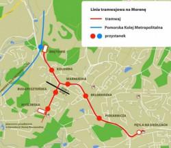 Dwukierunkowe tramwaje z Kassel będą wykorzystywane do obsługi linii na Morenę, na której zawracanie będzie odbywać się bez pętli.