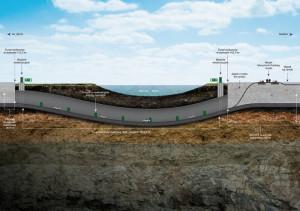 Przekrój podłużny tunelu pod Martwą Wisłą.
