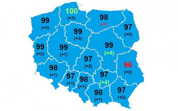 Ogólny Wskaźnik Koniunktury najwyższy na Pomorzu. Największe wzrosty w Mazowieckim i Świętokrzyskim.
