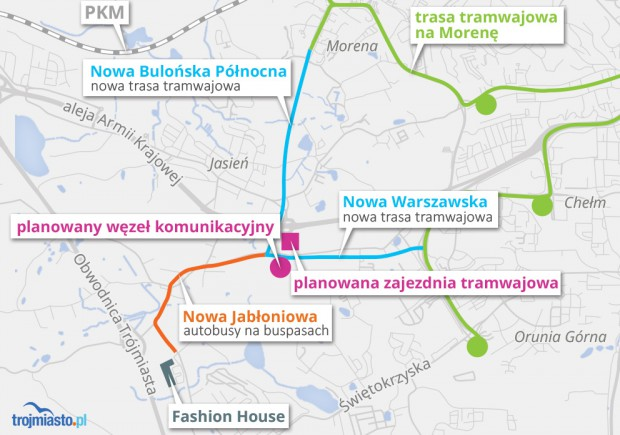 Ulica Nowa Jabłoniowa miała stanowić połączenie tramwajowo-drogowe z centrami handlowymi oraz nowymi osiedlami wzdłuż tej drogi. Zamiast tramwaju pasażerom będą musiały wystarczyć autobusy z przesiadkami na tramwaj po pokonaniu kilku przystanków.