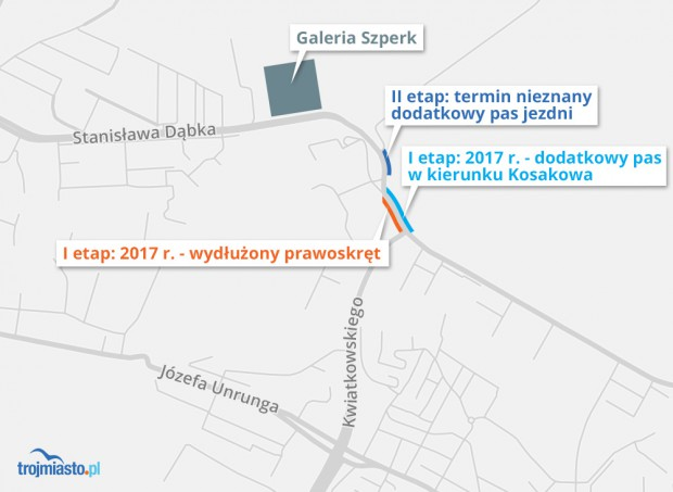 Planowane etapy przebudowy skrzyżowania Płk Dąbka i Kwiatkowskiego