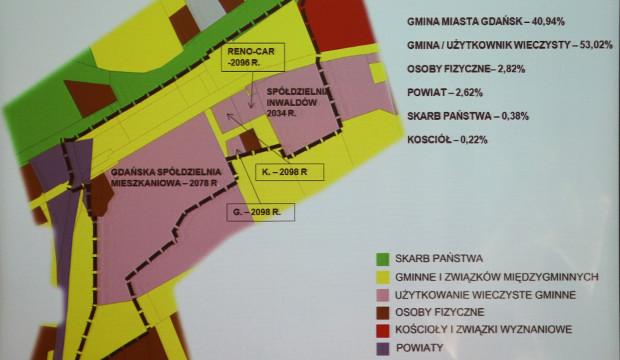 Struktura własności gruntów na terenie objętym planem z latami wygaśnięcia użytkowania wieczystego.