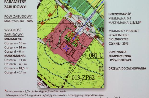 Podstawowe ustalenia urbanistyczne dla terenu, gdzie dzisiaj funkcjonuje restauracja Parkowa.