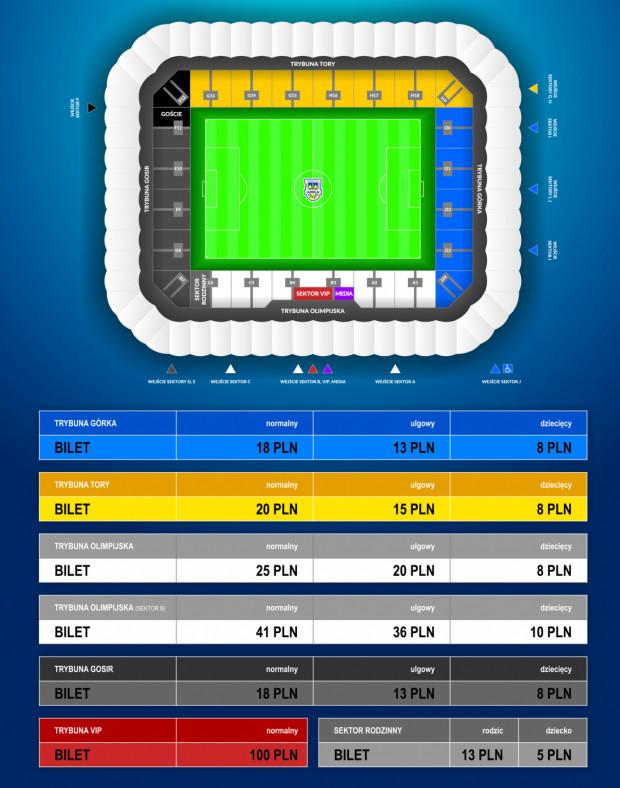 Cennik biletów na mecz ćwierćfinałowy Pucharu Polski. Tylko posiadacze karnetów na cały sezon wchodzą z darmo.