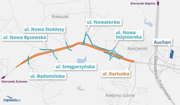 Planowana rozbudowa ul. Kartuskiej.