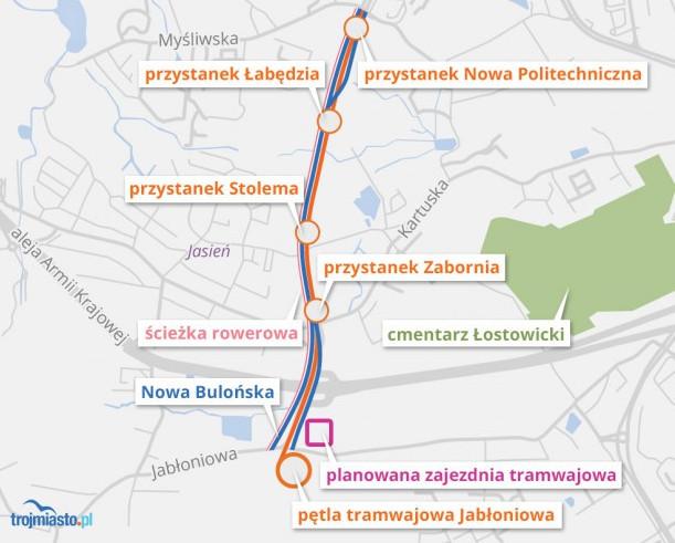 Planowany przebieg ul. Nowej Bulońskiej Północnej z roboczymi nazwami przystanków.