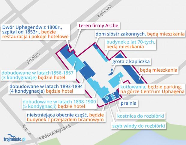 Według koncepcji inwestora wszystkie budynki na terenie kompleksu szpitalnego zmienią swoją funkcję, na działce pojawi się także nowa zabudowa.