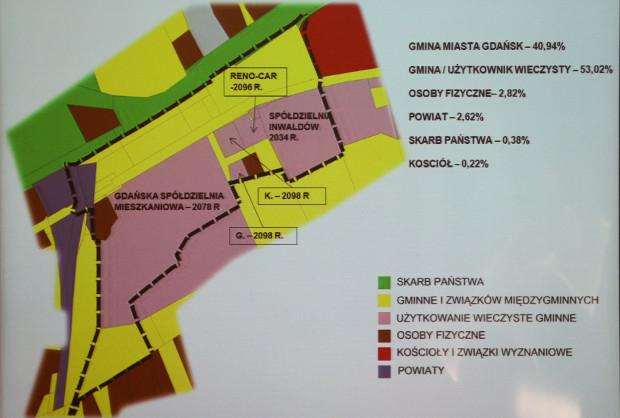 Struktura własności gruntów na terenie objętym planem z latami wygaśnięcia użytkowania wieczystego. Stan z września 2016 r.