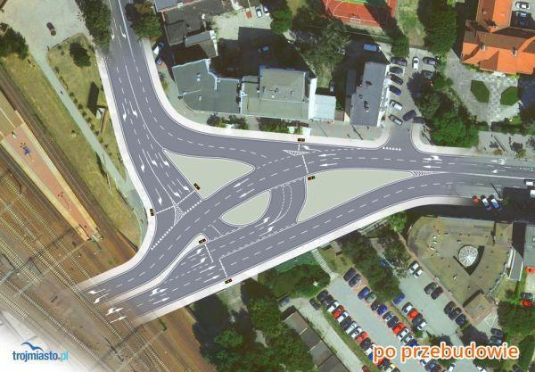 Tak ma wyglądać skrzyżowanie przy dworcu po przebudowie.