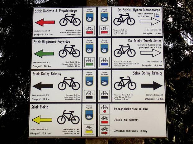 Migawki z audytu szlaków rowerowych w Gminie Przywidz