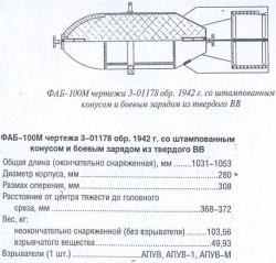 Parametry techniczne bomby znalezionej na Oruni Górnej.