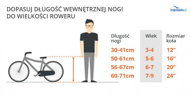 Długość nogi, czyli pomiar tzw. przekroku
