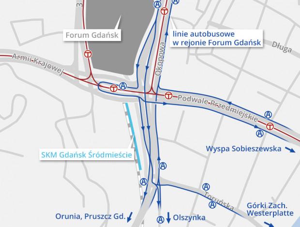 Docelowy układ sieci linii autobusowych w rejonie Węzła Śródmieście SKM i Unii Europejskiej.