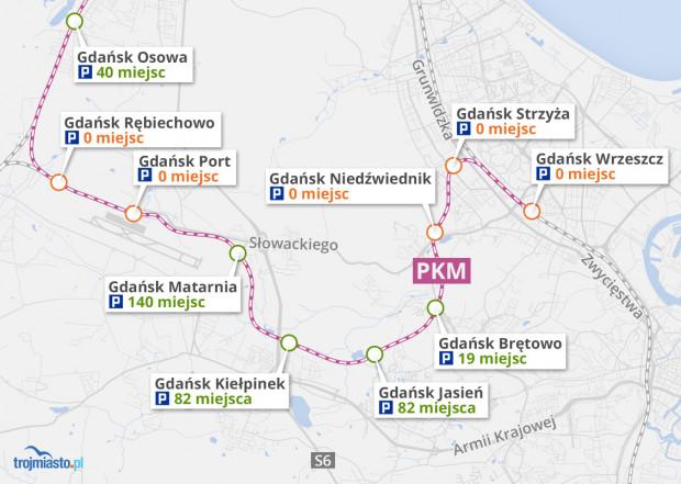Parkingi Park&Ride zlokalizowane przy linii Pomorskiej Kolei Metropolitalnej.