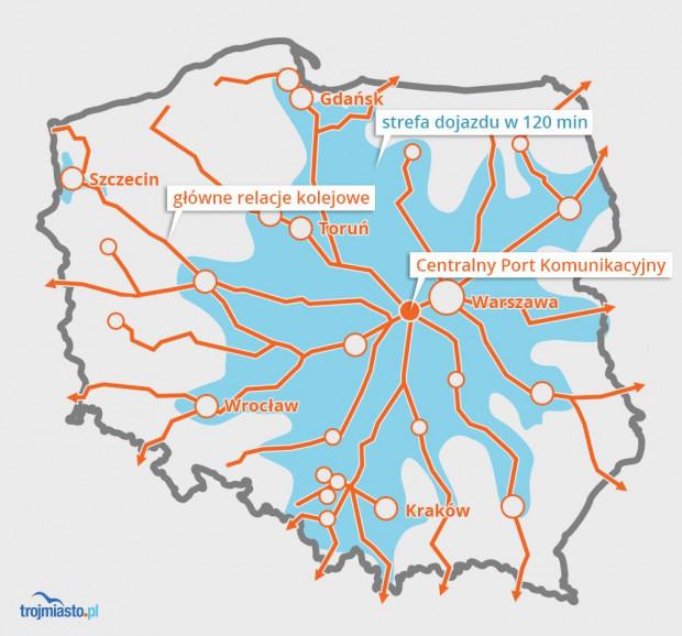 Dopiero po wybudowaniu nowej trasy kolei dużych prędkości do Centralnego Portu Komunikacyjnego dojedziemy z Trójmiasta w czasie krótszym niż 2 godziny. Co ciekawe, w takim wariancie do samej Warszawy jechałoby się nieco dłużej, niż na lotnisko. Grafika na podstawie rządowej koncepcji budowy CPK.