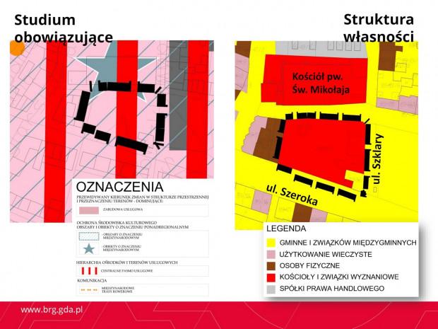 Struktura własności gruntów oraz zapisy z obowiązującego studium, z którym plan musi być zgodny.