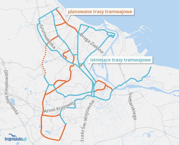 Planowany docelowy układ sieci tramwajowej zgodnie z projektem studium.