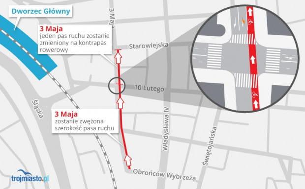 Organizacja ruchu, która powróci po zakończeniu przebudowy skrzyżowania przy dworcu. Na razie rowerzyści za ul. 10 Lutego muszą jechać chodnikiem.