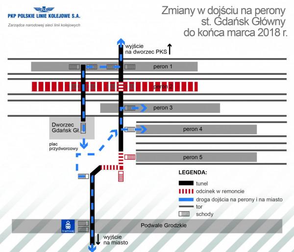 Organizacja ruchu pieszego na stacji Gdańsk Główny po 5 stycznia.
