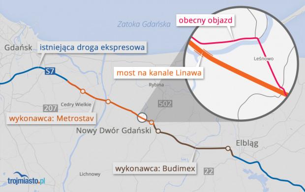 Lokalizacja mostu na kanale Linawy.