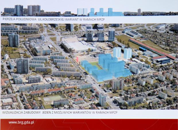 Poprzedni właściciel zabiegał o powstanie planu miejscowego przewidującego zabudowę mieszkaniowo-usługową. Według analizy przygotowanej przez Biuro Rozwoju Gdańska przy samej Kołobrzeskiej mogłyby powstać budynki o wysokości do 20 metrów.
