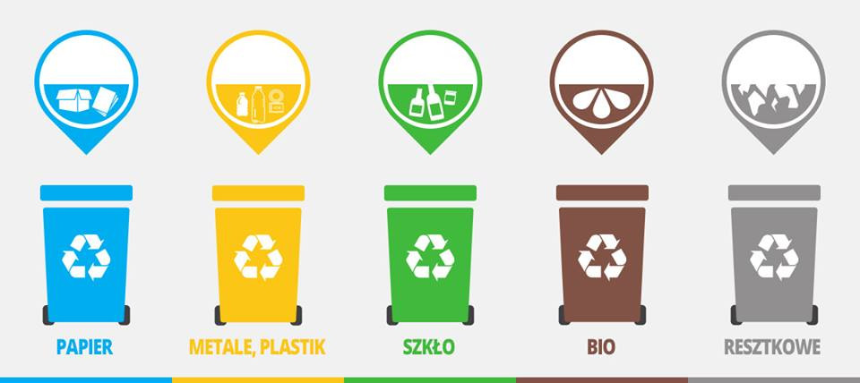 В Гданьске вводят новую систему сортировки мусора, теперь будет 5 контейнеров