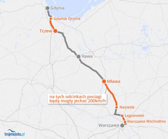 Odcinki, na których pociągi pendolino mają rozwijać prędkości 200 km/h.