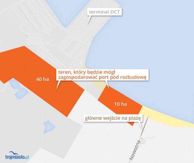 Plany przeznaczenia terenów na Stogach.