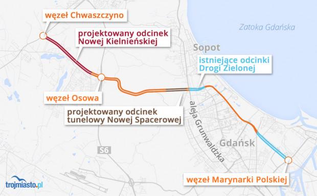 Planowany układ drogowy tzw. dużej ramy wokół Gdańska. Ulica Nowa Kielnieńska to planowana droga, która ma odciążyć istniejącą ul. Kielnieńską. Będzie zlokalizowana na północ od istniejących zabudowań Osowej wzdłuż ul. Komandorskiej.