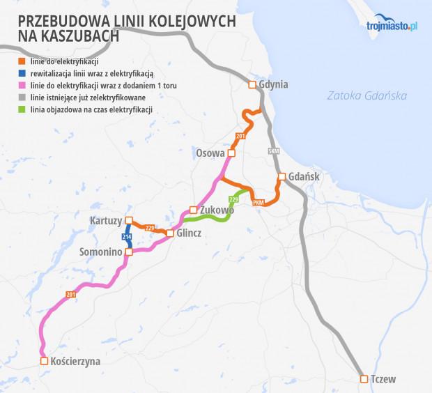 Plan rozbudowy linii na Kaszubach.