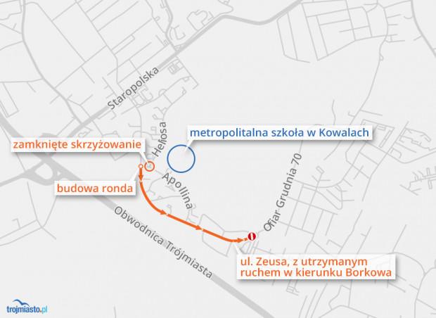 Teoretycznie od wtorku ulicą Zeusa pojedziemy tylko w kierunku Borkowa. W praktyce wielu kierowców ignoruje znaki zakazu i korzysta z trasy w stronę Kowal.