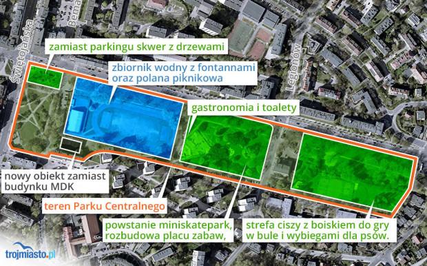 Plany zabudowy Parku Centralnego w Gdyni.