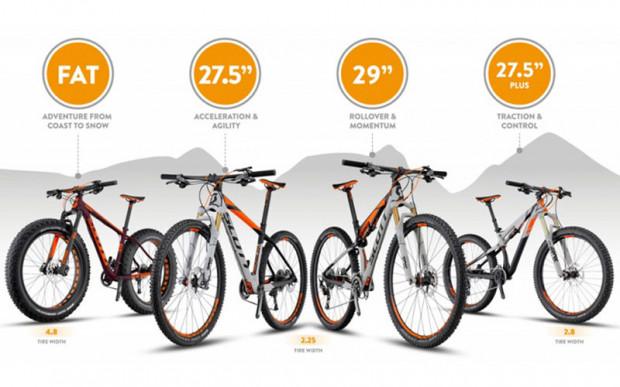 Grafika przedstawia niewielką różnicę między kołem 27,5 z oponą plus, a rowerem z regularną 29
