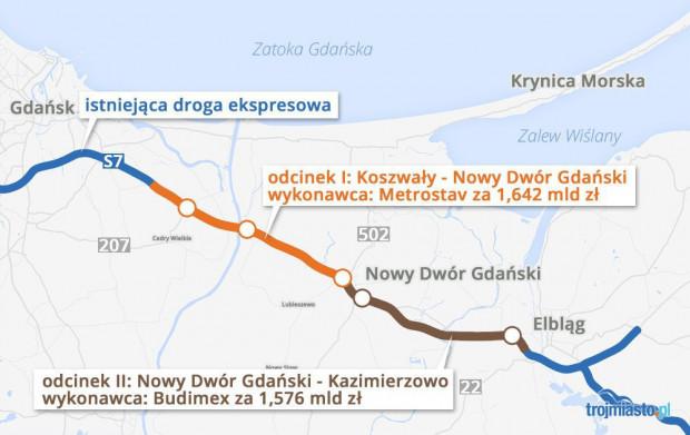 Dwa odcinki ekspresówki na Żuławach.