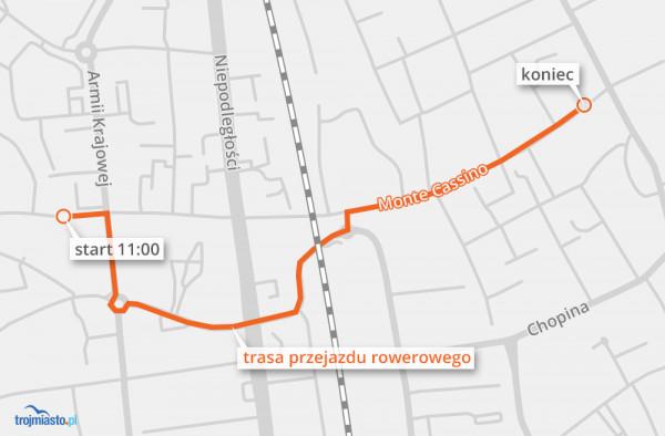 Trasa Parady Niepodległości 2018 w Sopocie.